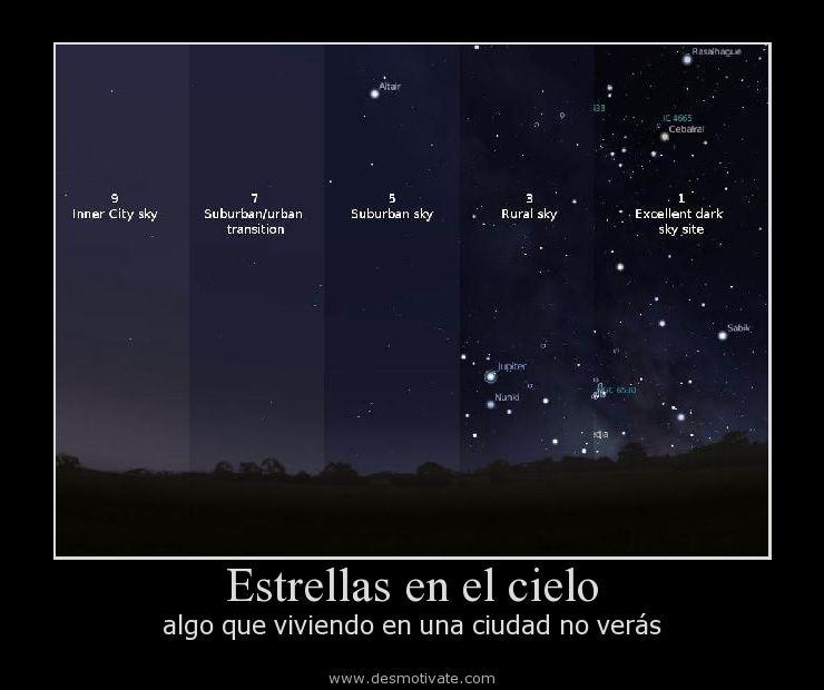 Estrellas En El Cielo Desmotivatecom Frases Y